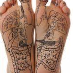 schema piedi riflessologia